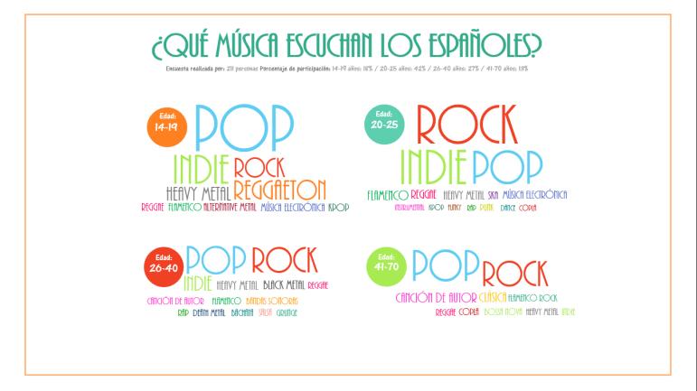 sinoeleblog_musicaespañola_1